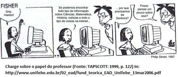 charge educação 1997